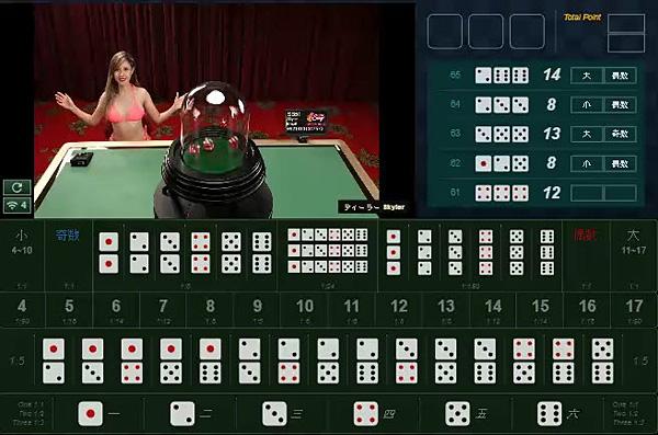 AEセクシーカジノ-シックボー